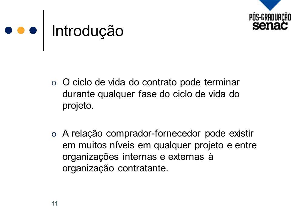 Introdução o O ciclo de vida do contrato pode terminar durante qualquer fase do ciclo de vida do projeto.