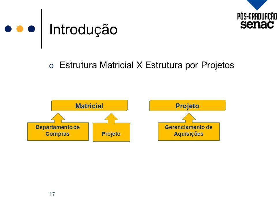 Introdução o Estrutura Matricial X Estrutura por Projetos 17 Matricial Departamento de Compras Projeto Gerenciamento de Aquisições
