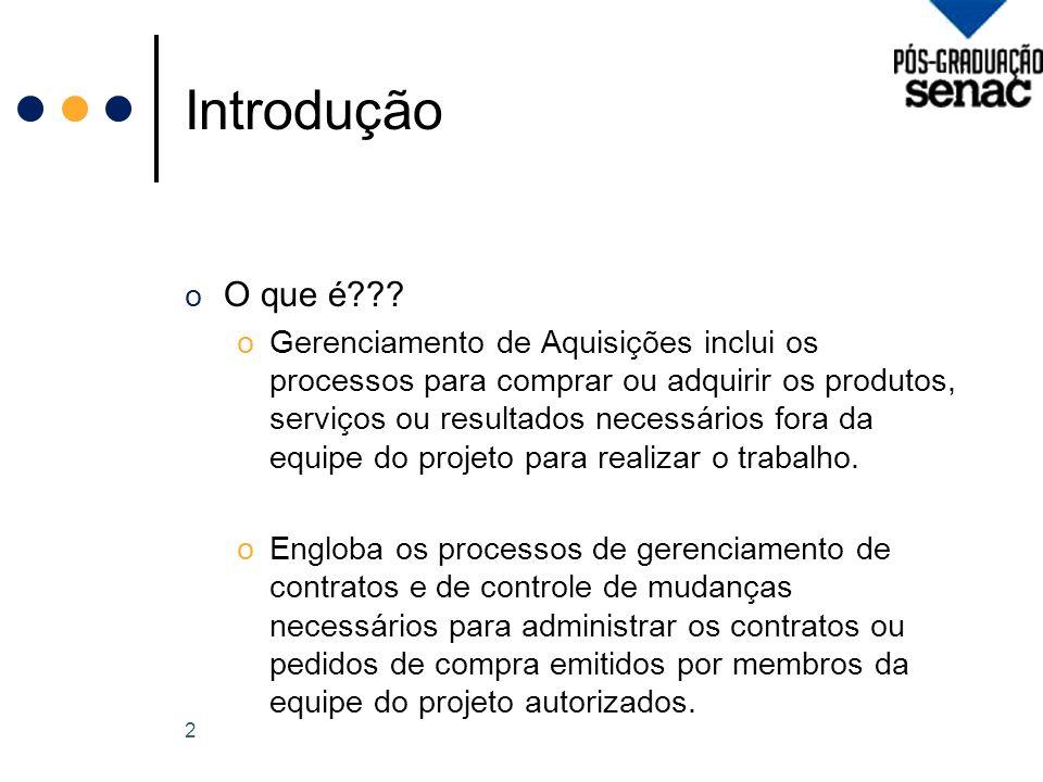 Introdução o O que é??.