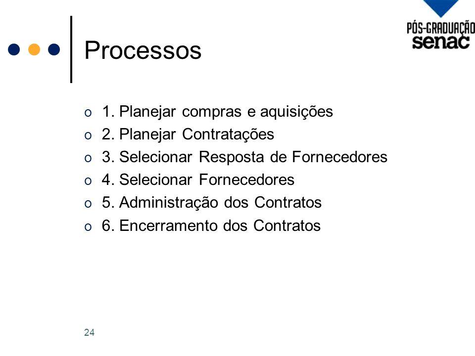Processos o 1.Planejar compras e aquisições o 2. Planejar Contratações o 3.