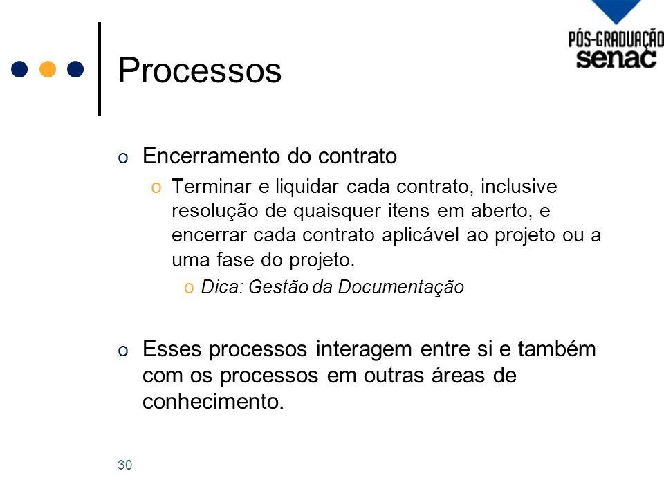Processos o Encerramento do contrato oTerminar e liquidar cada contrato, inclusive resolução de quaisquer itens em aberto, e encerrar cada contrato aplicável ao projeto ou a uma fase do projeto.