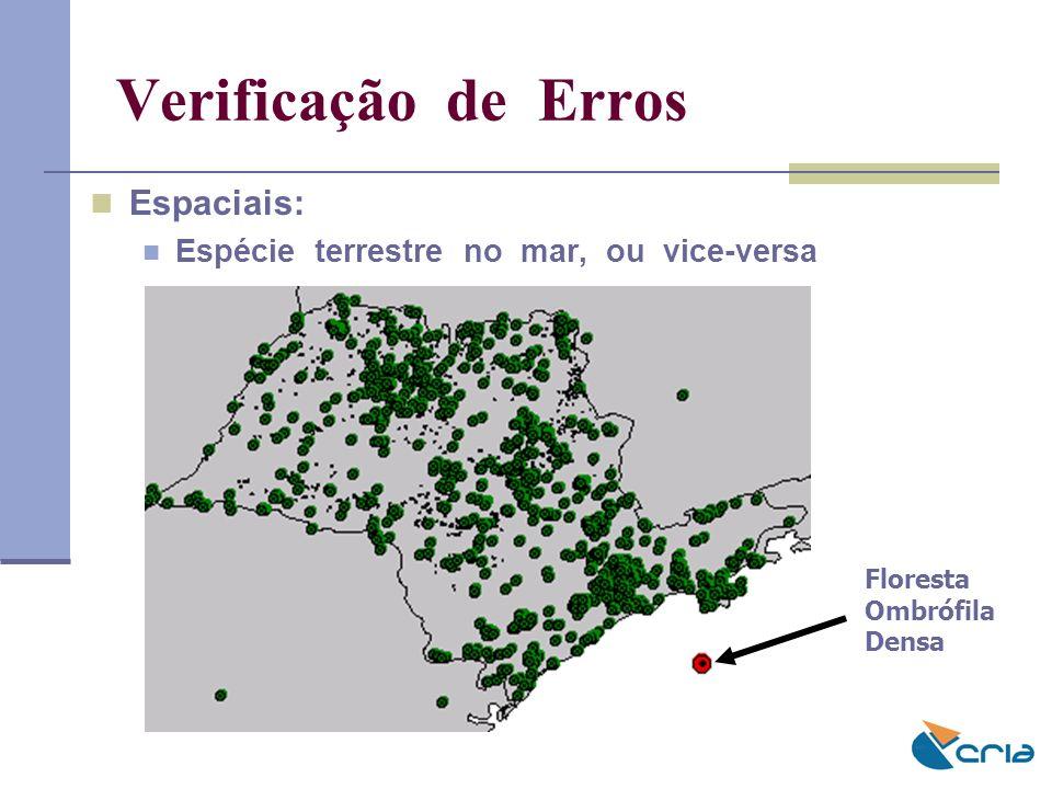 Verificação de Erros Espaciais: Espécie terrestre no mar, ou vice-versa Floresta Ombrófila Densa