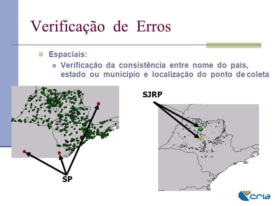 Verificação de Erros Espaciais: Verificação da consistência entre nome do país, estado ou município e localização do ponto de coleta SP SJRP