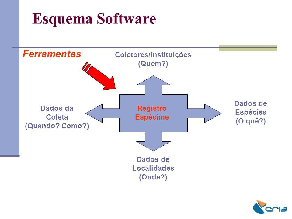 Dados de Espécies (O quê?) Dados de Localidades (Onde?) Dados da Coleta (Quando? Como?) Registro Espécime Coletores/Instituições (Quem?) Ferramentas E