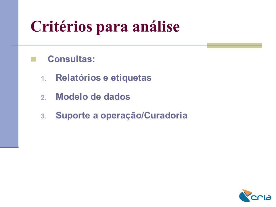 Critérios para análise Consultas: 1. Relatórios e etiquetas 2. Modelo de dados 3. Suporte a operação/Curadoria