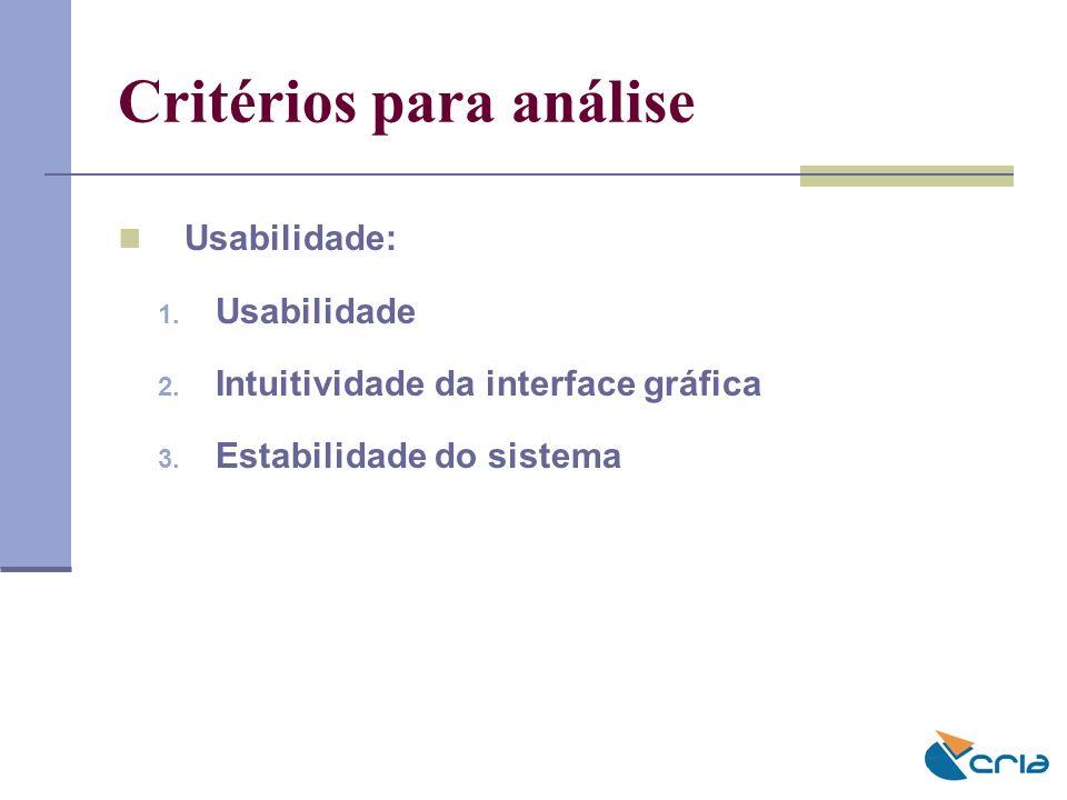 Critérios para análise Usabilidade: 1. Usabilidade 2. Intuitividade da interface gráfica 3. Estabilidade do sistema
