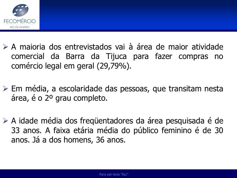 Para sair tecle Esc A maioria dos entrevistados vai à área de maior atividade comercial da Barra da Tijuca para fazer compras no comércio legal em ger