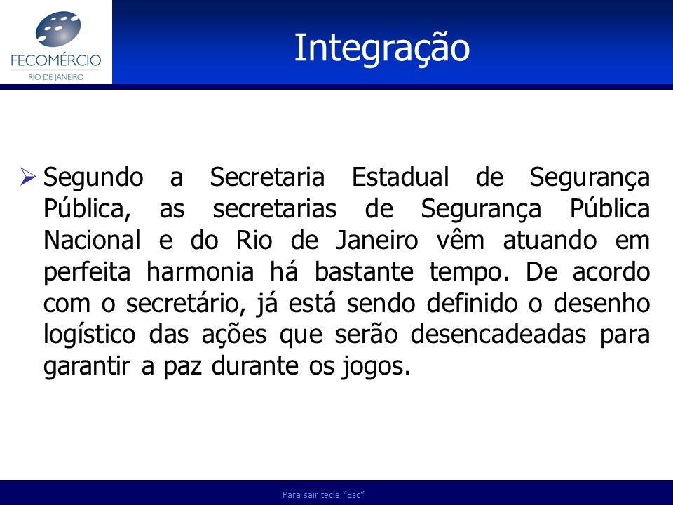 Para sair tecle Esc Segundo a Secretaria Estadual de Segurança Pública, as secretarias de Segurança Pública Nacional e do Rio de Janeiro vêm atuando e