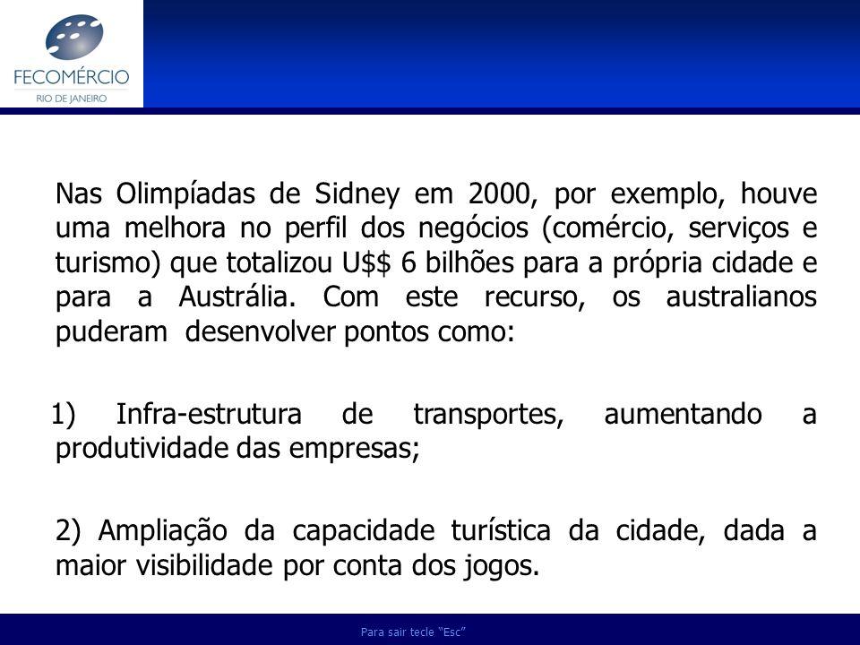 Para sair tecle Esc Nas Olimpíadas de Sidney em 2000, por exemplo, houve uma melhora no perfil dos negócios (comércio, serviços e turismo) que totaliz