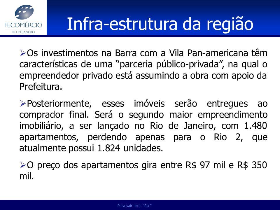 Para sair tecle Esc Os investimentos na Barra com a Vila Pan-americana têm características de uma parceria público-privada, na qual o empreendedor pri