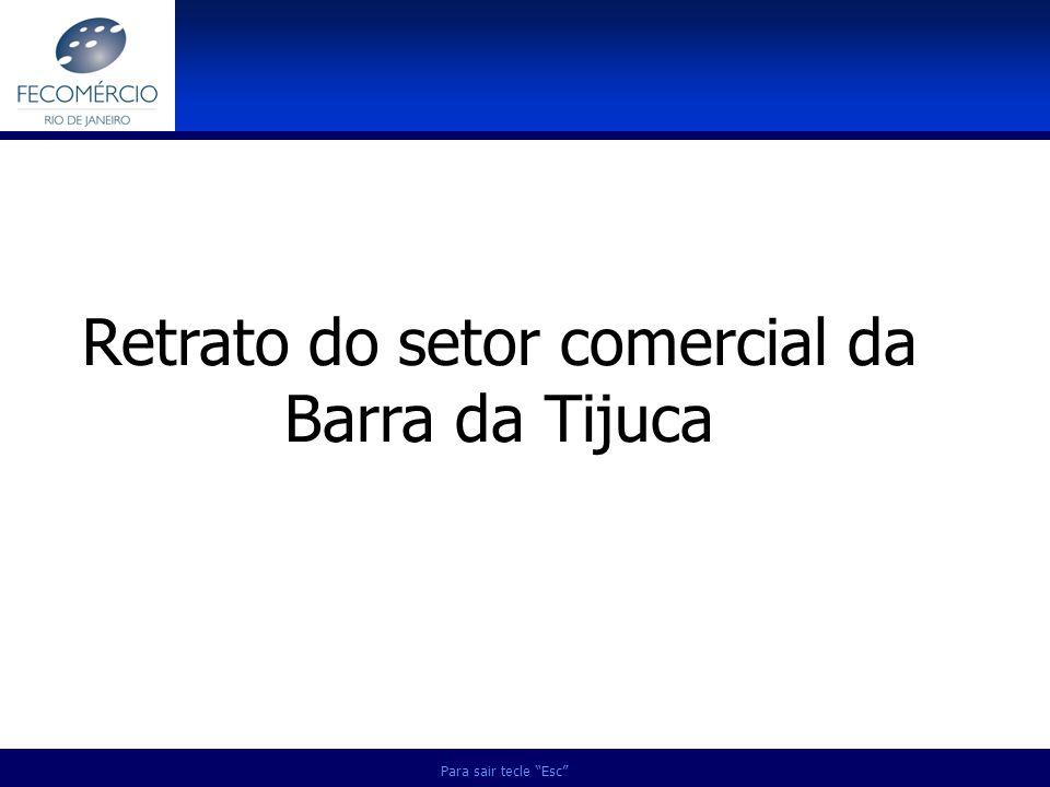 Para sair tecle Esc Retrato do setor comercial da Barra da Tijuca