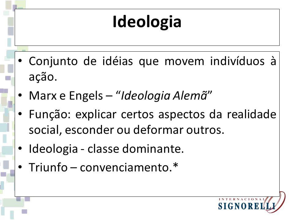Ideologia Conjunto de idéias que movem indivíduos à ação. Marx e Engels – Ideologia Alemã Função: explicar certos aspectos da realidade social, escond