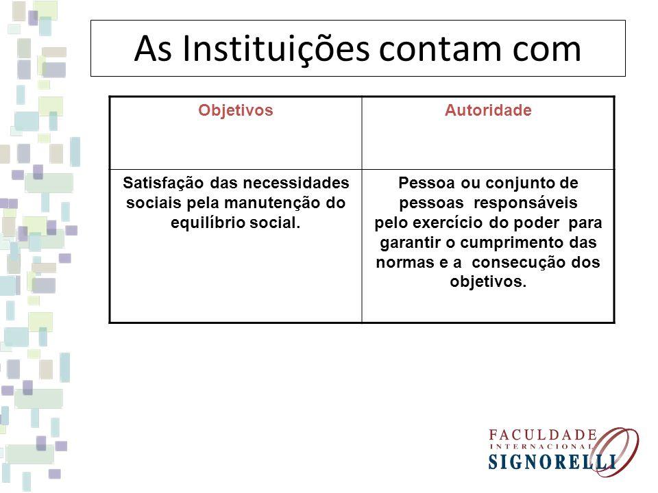 As Instituições contam com ObjetivosAutoridade Satisfação das necessidades sociais pela manutenção do equilíbrio social. Pessoa ou conjunto de pessoas