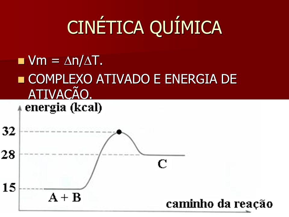 CINÉTICA QUÍMICA Vm = n/ T.Vm = n/ T. COMPLEXO ATIVADO E ENERGIA DE ATIVAÇÃO.