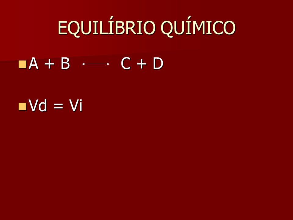 EQUILÍBRIO QUÍMICO A + B C + D A + B C + D Vd = Vi Vd = Vi