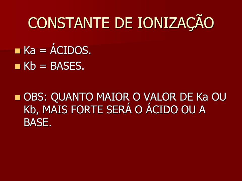 CONSTANTE DE IONIZAÇÃO Ka = ÁCIDOS.Ka = ÁCIDOS. Kb = BASES.