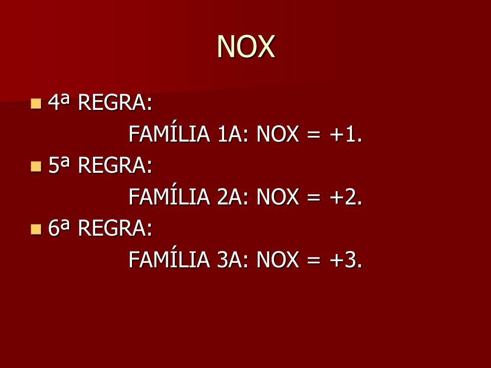 NOX 4ª REGRA: 4ª REGRA: FAMÍLIA 1A: NOX = +1.5ª REGRA: 5ª REGRA: FAMÍLIA 2A: NOX = +2.