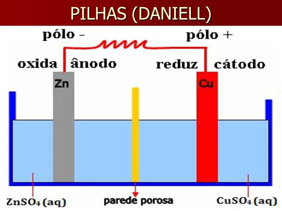 PILHAS (DANIELL)