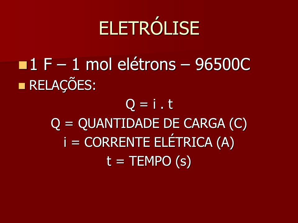 ELETRÓLISE 1 F – 1 mol elétrons – 96500C 1 F – 1 mol elétrons – 96500C RELAÇÕES: RELAÇÕES: Q = i.