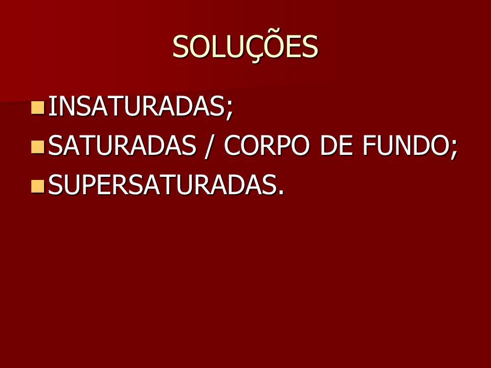 SOLUÇÕES INSATURADAS; INSATURADAS; SATURADAS / CORPO DE FUNDO; SATURADAS / CORPO DE FUNDO; SUPERSATURADAS.