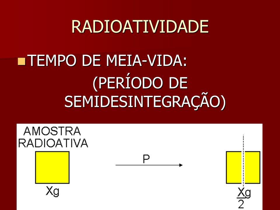 RADIOATIVIDADE TEMPO DE MEIA-VIDA: TEMPO DE MEIA-VIDA: (PERÍODO DE SEMIDESINTEGRAÇÃO)