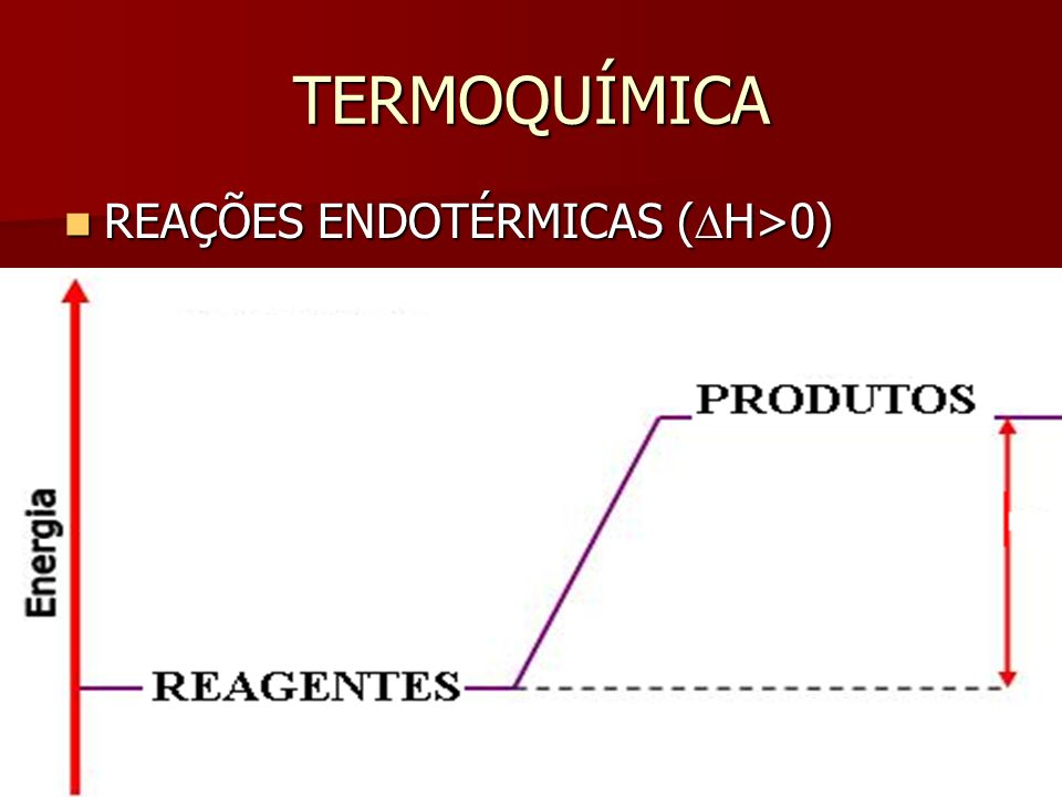 TERMOQUÍMICA REAÇÕES ENDOTÉRMICAS ( H>0) REAÇÕES ENDOTÉRMICAS ( H>0)
