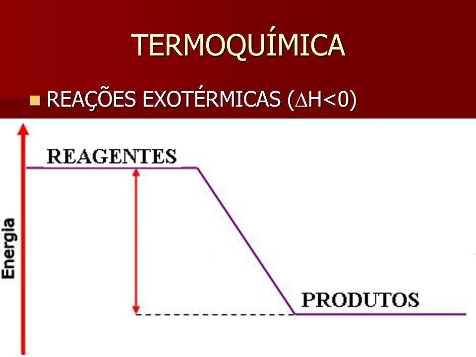 LEI DE HESS C(s) + 1/2 O 2 CO H1 C(s) + 1/2 O 2 CO H1 CO 2 CO + 1/2 O 2 H2 CO 2 CO + 1/2 O 2 H2 CALCULE O H DA REAÇÃO: CALCULE O H DA REAÇÃO: C(s) + O 2 CO 2 H = .
