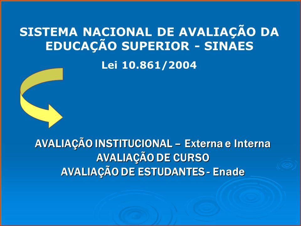 SISTEMA NACIONAL DE AVALIAÇÃO DA EDUCAÇÃO SUPERIOR - SINAES Lei 10.861/2004 AVALIAÇÃO INSTITUCIONAL – Externa e Interna AVALIAÇÃO DE CURSO AVALIAÇÃO DE ESTUDANTES - Enade