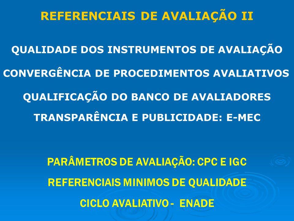 REFERENCIAIS DE AVALIAÇÃO II QUALIDADE DOS INSTRUMENTOS DE AVALIAÇÃO CONVERGÊNCIA DE PROCEDIMENTOS AVALIATIVOS QUALIFICAÇÃO DO BANCO DE AVALIADORES TRANSPARÊNCIA E PUBLICIDADE: E-MEC PARÂMETROS DE AVALIAÇÃO: CPC E IGC REFERENCIAIS MINIMOS DE QUALIDADE CICLO AVALIATIVO - ENADE