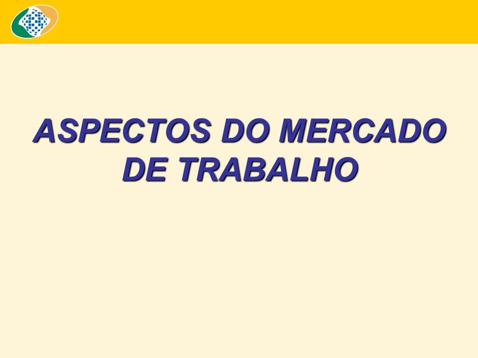 ASPECTOS DO MERCADO DE TRABALHO