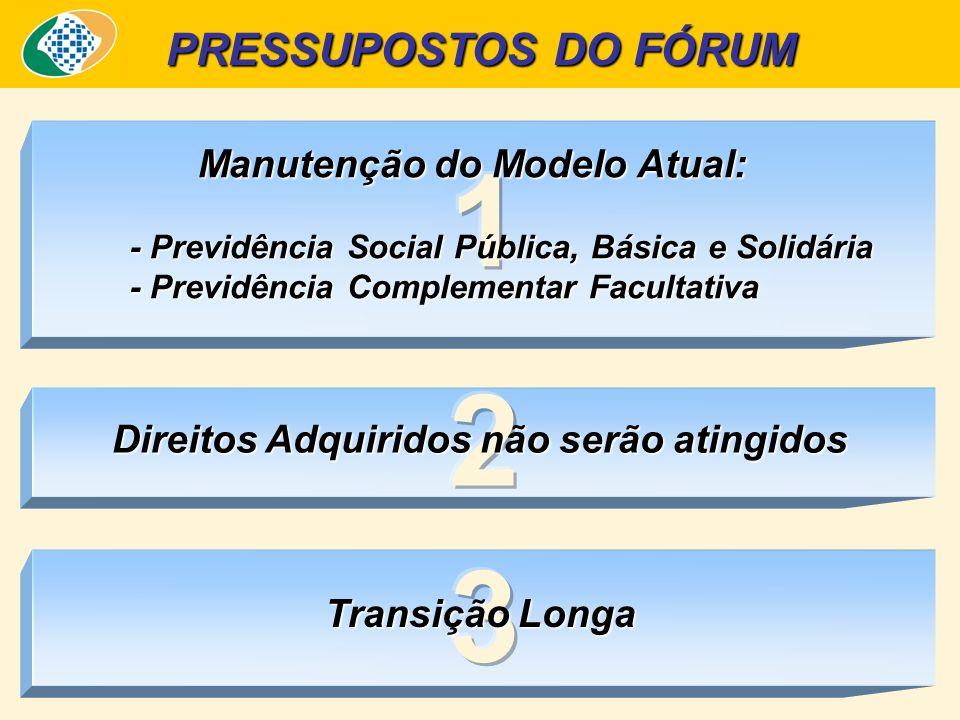 Manutenção do Modelo Atual: Manutenção do Modelo Atual: - Previdência Social Pública, Básica e Solidária - Previdência Complementar Facultativa PRESSU