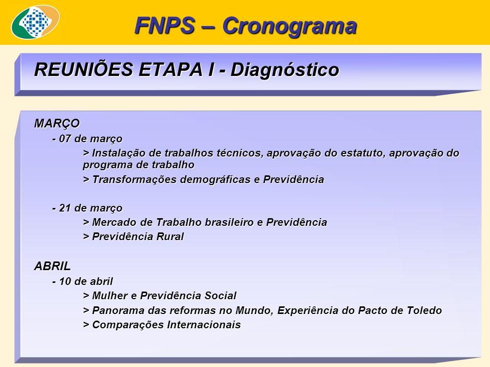 FNPS – Cronograma REUNIÕES ETAPA I - Diagnóstico MARÇO - 07 de março > Instalação de trabalhos técnicos, aprovação do estatuto, aprovação do programa