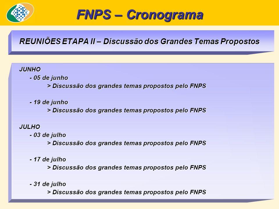 REUNIÕES ETAPA II – Discussão dos Grandes Temas Propostos JUNHO - 05 de junho > Discussão dos grandes temas propostos pelo FNPS - 19 de junho > Discus