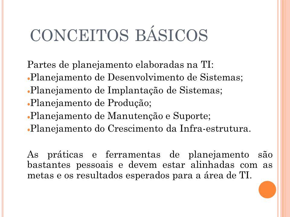 CONCEITOS BÁSICOS Partes de planejamento elaboradas na TI: Planejamento de Desenvolvimento de Sistemas; Planejamento de Implantação de Sistemas; Planejamento de Produção; Planejamento de Manutenção e Suporte; Planejamento do Crescimento da Infra-estrutura.