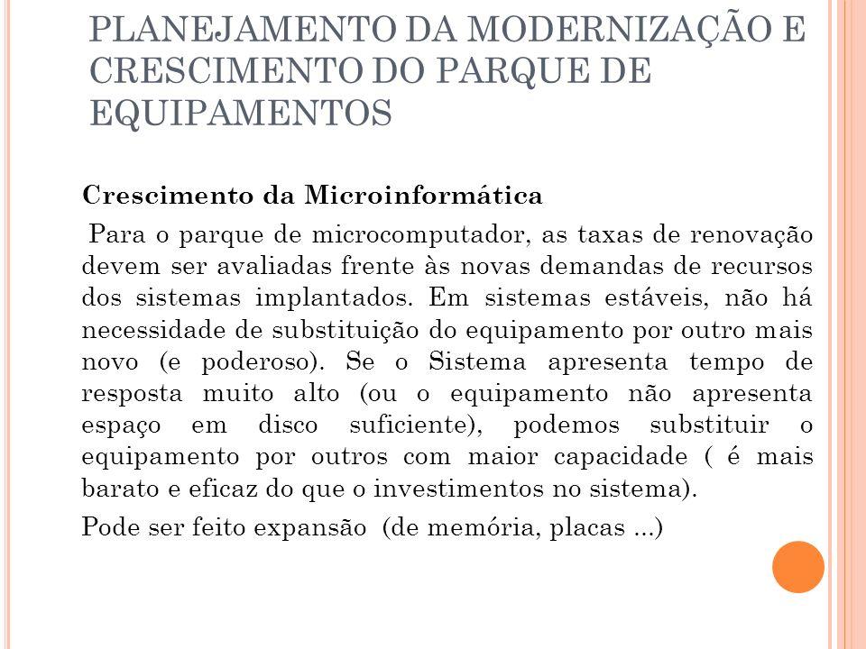 PLANEJAMENTO DA MODERNIZAÇÃO E CRESCIMENTO DO PARQUE DE EQUIPAMENTOS Crescimento da Microinformática Para o parque de microcomputador, as taxas de renovação devem ser avaliadas frente às novas demandas de recursos dos sistemas implantados.