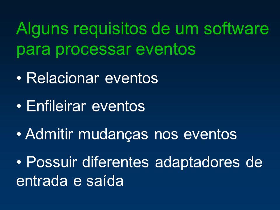 Alguns requisitos de um software para processar eventos Relacionar eventos Enfileirar eventos Admitir mudanças nos eventos Possuir diferentes adaptadores de entrada e saída