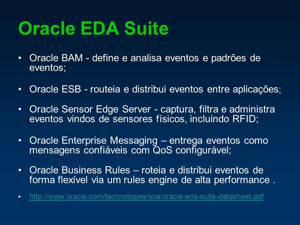 Oracle EDA Suite Oracle BAM - define e analisa eventos e padrões de eventos; Oracle ESB - routeia e distribui eventos entre aplicações ; Oracle Sensor