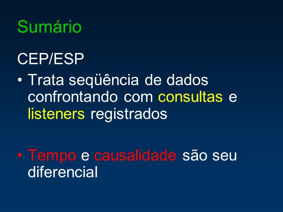 Sumário CEP/ESP Trata seqüência de dados confrontando com consultas e listeners registrados Tempo e causalidade são seu diferencial