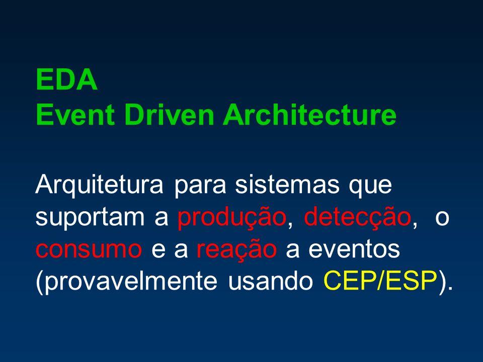 EDA Event Driven Architecture Arquitetura para sistemas que suportam a produção, detecção, o consumo e a reação a eventos (provavelmente usando CEP/ESP).
