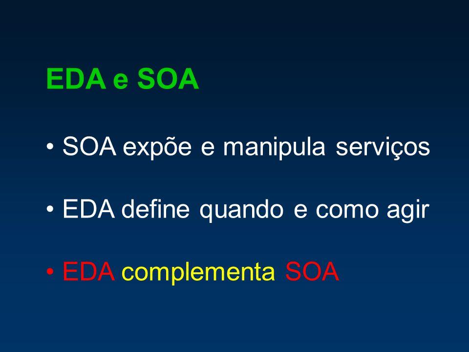 EDA e SOA SOA expõe e manipula serviços EDA define quando e como agir EDA complementa SOA