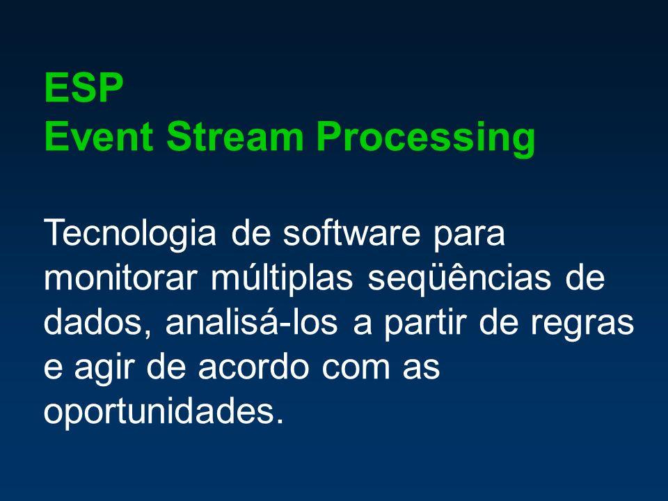 ESP Event Stream Processing Tecnologia de software para monitorar múltiplas seqüências de dados, analisá-los a partir de regras e agir de acordo com as oportunidades.
