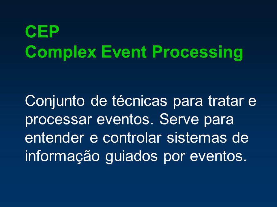 CEP Complex Event Processing Conjunto de técnicas para tratar e processar eventos. Serve para entender e controlar sistemas de informação guiados por