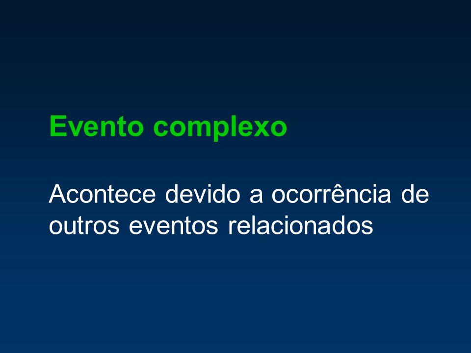 Evento complexo Acontece devido a ocorrência de outros eventos relacionados