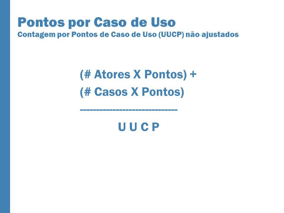 Pontos por Caso de Uso Contagem por Pontos de Caso de Uso (UUCP) não ajustados (# Atores X Pontos) + (# Casos X Pontos) ------------------------------ U U C P