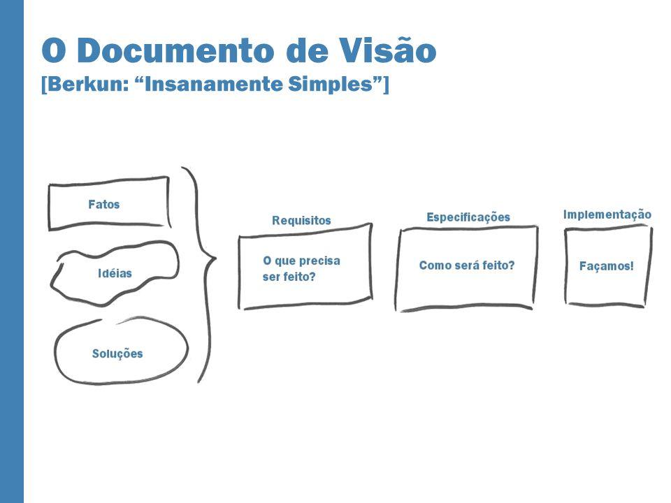 O Documento de Visão [Berkun: Insanamente Simples]