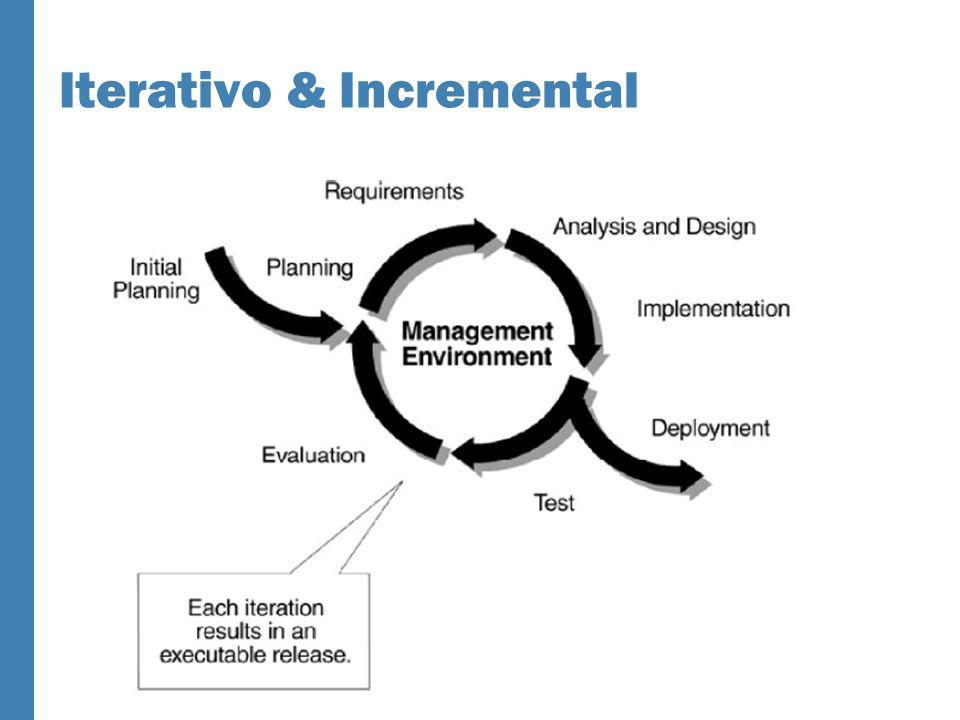 Iterativo & Incremental