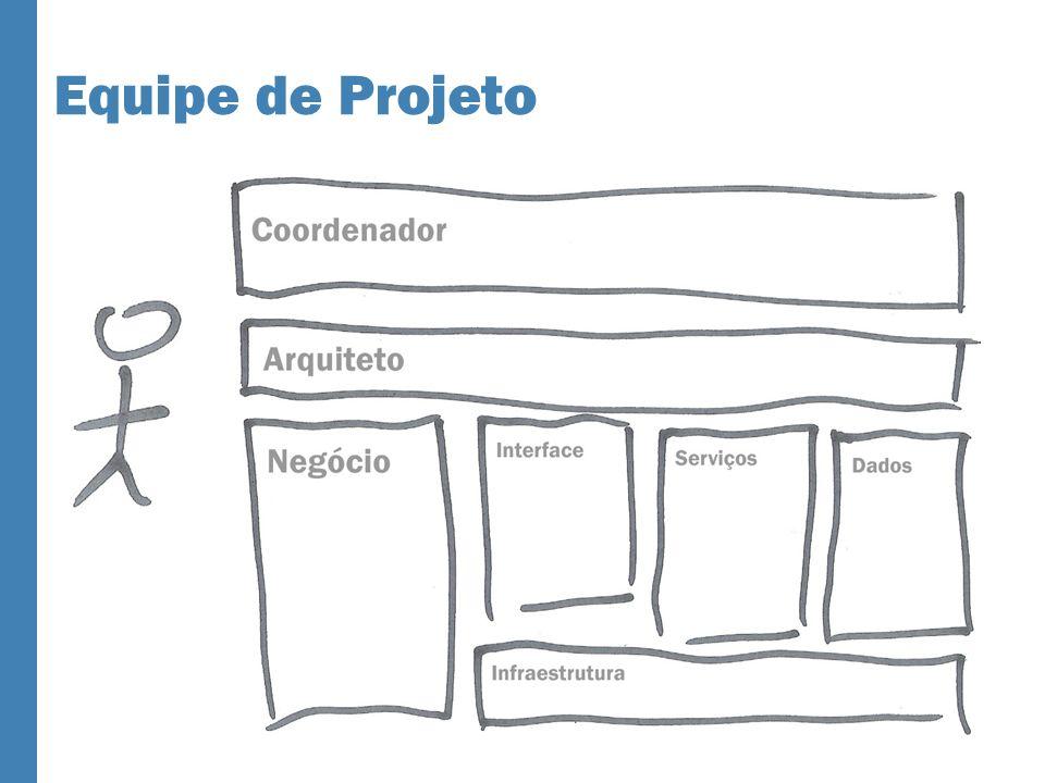 Equipe de Projeto
