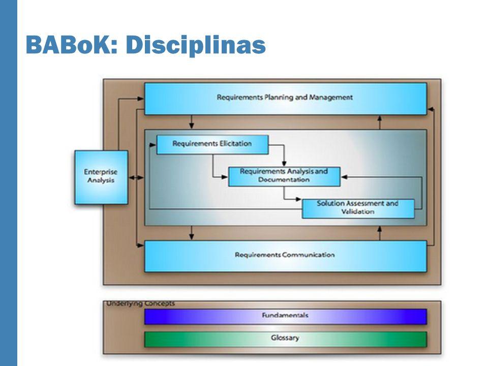 BABoK: Disciplinas