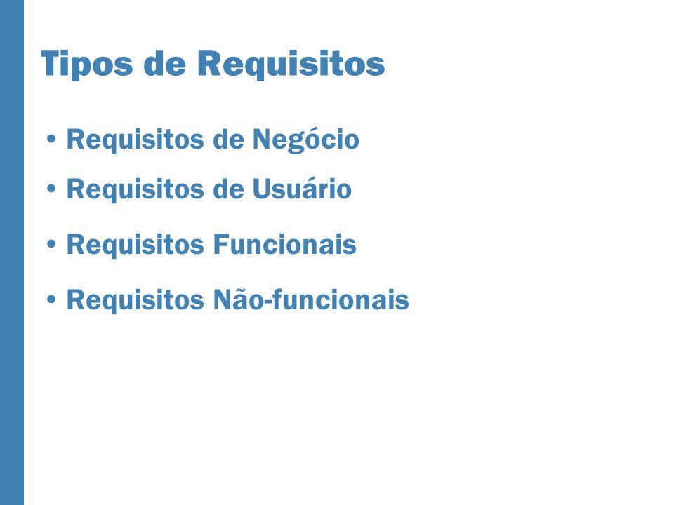 Tipos de Requisitos Requisitos de Negócio Requisitos de Usuário Requisitos Funcionais Requisitos Não-funcionais