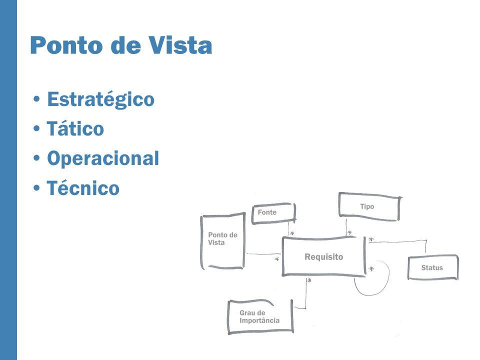 Ponto de Vista Estratégico Tático Operacional Técnico